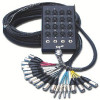 Multicore kabli