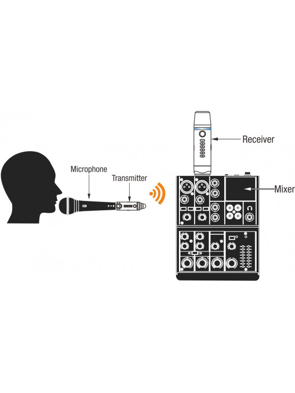 NUX B-3 WIRELESS MICROPHONE SYSTEM